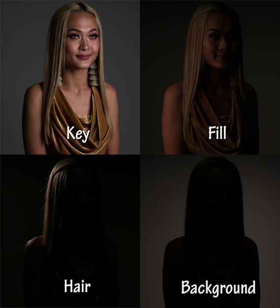 effect of different lighting setup